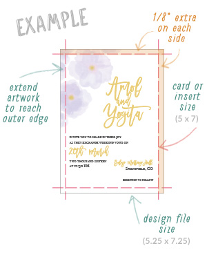print your own design a7 euro flap envelope liner
