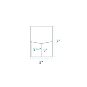 5x7 Panel Pocket Sizing Guide