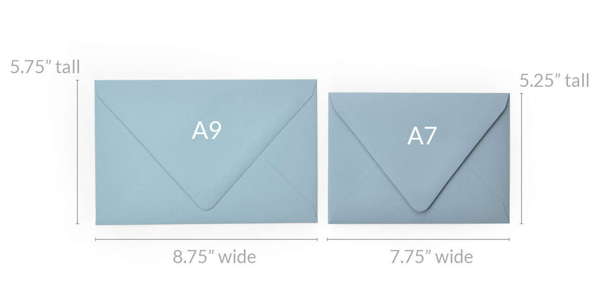 A9 Envelope vs. A7 Envelope Sizing